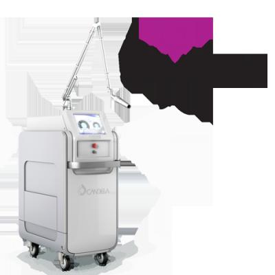 Picoway behandling